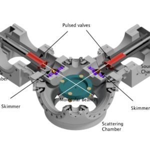 Cut through view of a crossed molecular beam scattering experiment